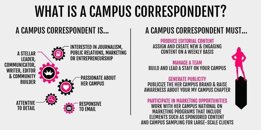 Campus Correspondent